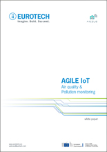 Agile IoT air quality and pollution monitoring