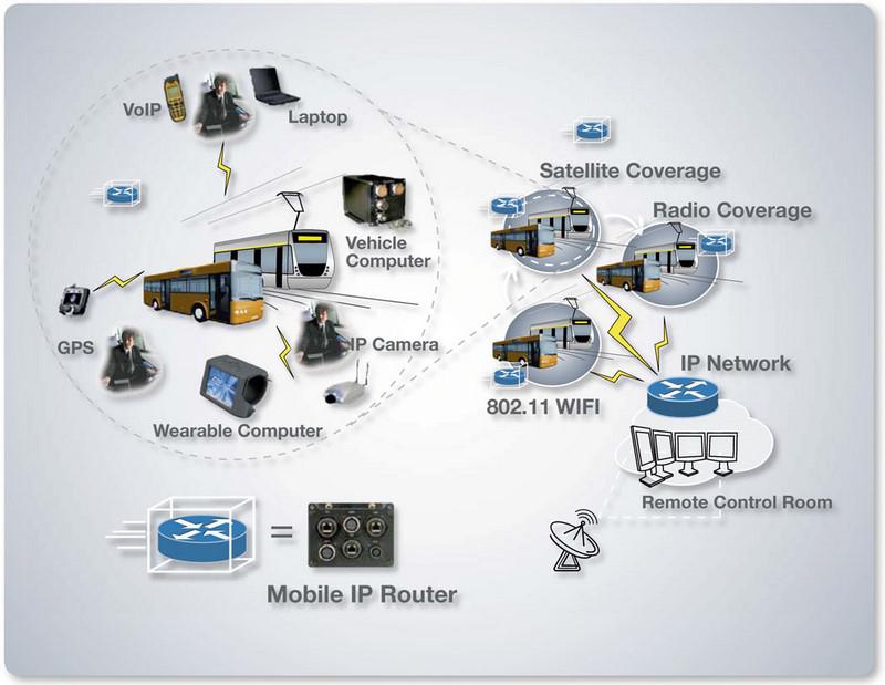 MobileAccessRouterz.jpg